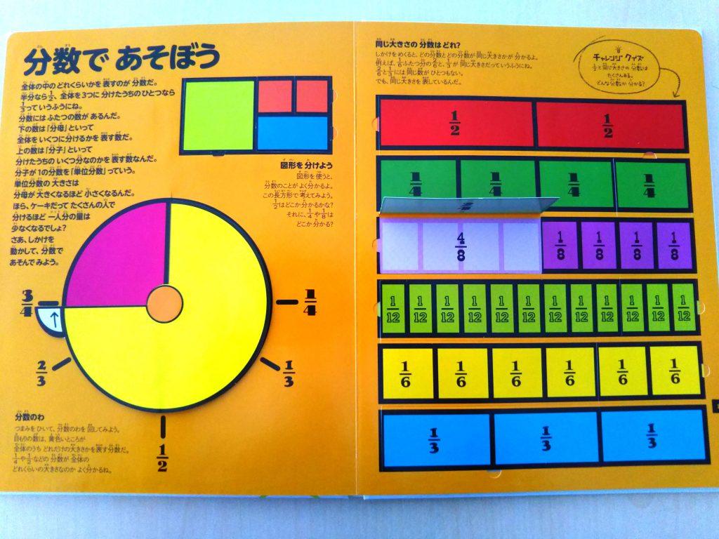 算数図鑑分数ページ