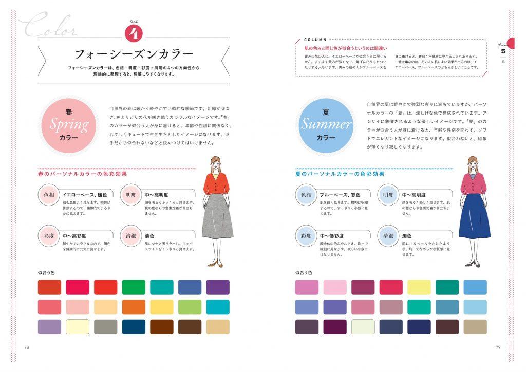 似合う色や、パーソナルカラーを紹介するページ