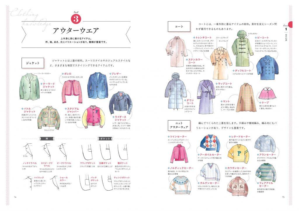 ジャケット、コートなどのアウターウェアと衿やポケットの名称を紹介したページ