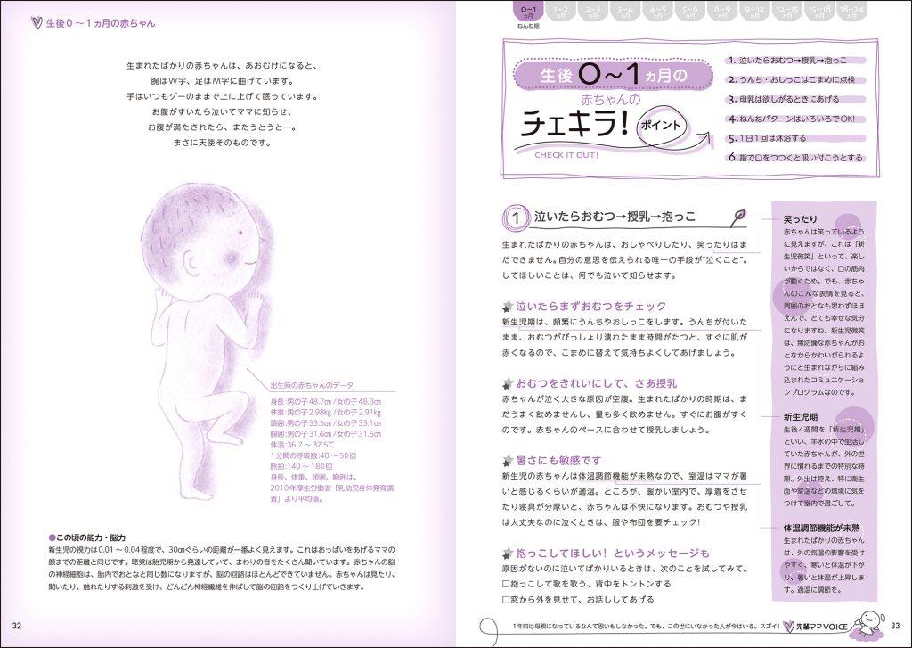 ▲『増補改訂版ハッピーベビーケア』中面