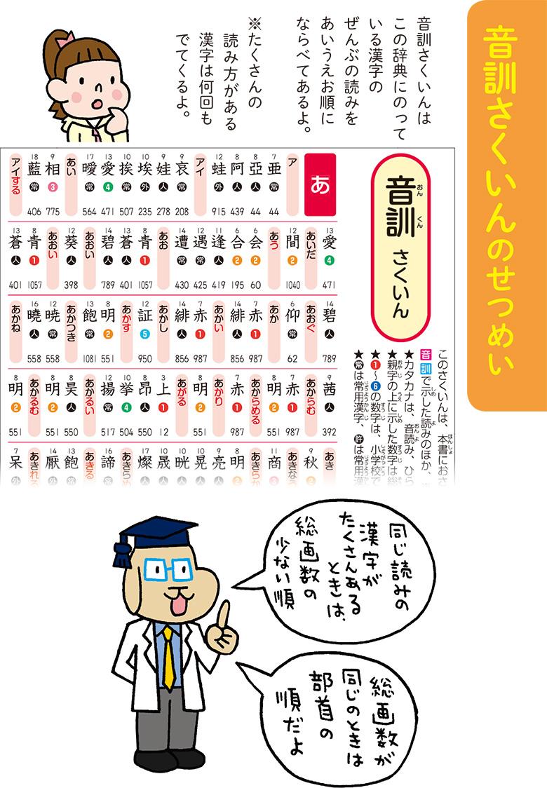 漢字辞典のつかい方漫画