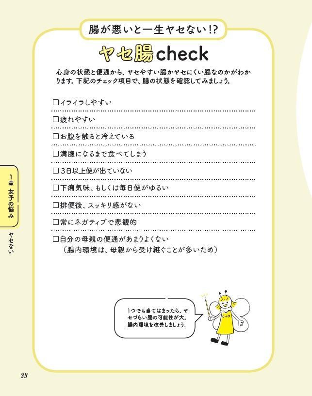「ヤセ腸 check」本誌紙面