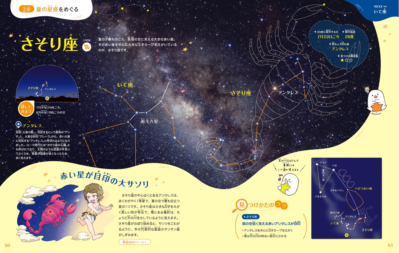 「すべての星空写真と見つけ方を紹介」本誌面