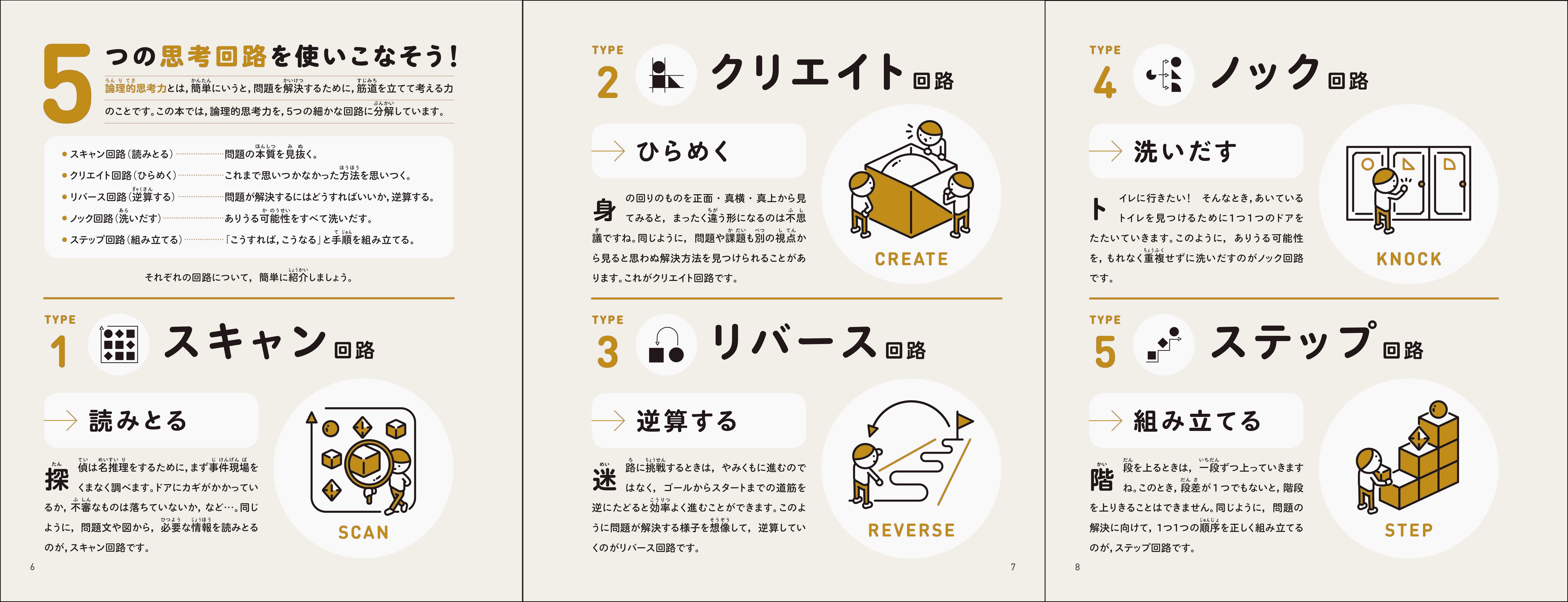 「5つの思考回路」紙面