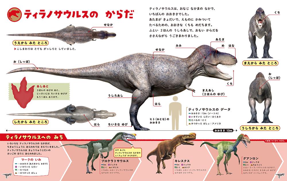 「ティラノサウルスへのみち」紙面