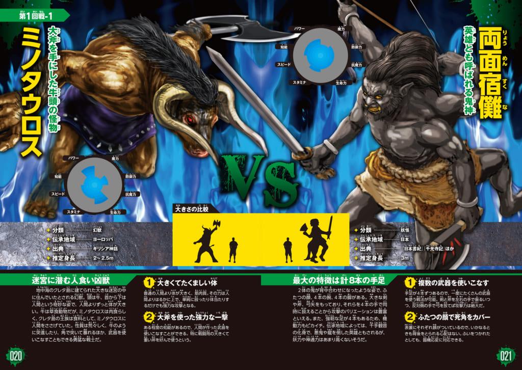 幻獣「ミノタウロス」VS妖怪「両面宿儺」 個体ごとに各種データや特技などを解説。戦闘能力が一目瞭然 紙面