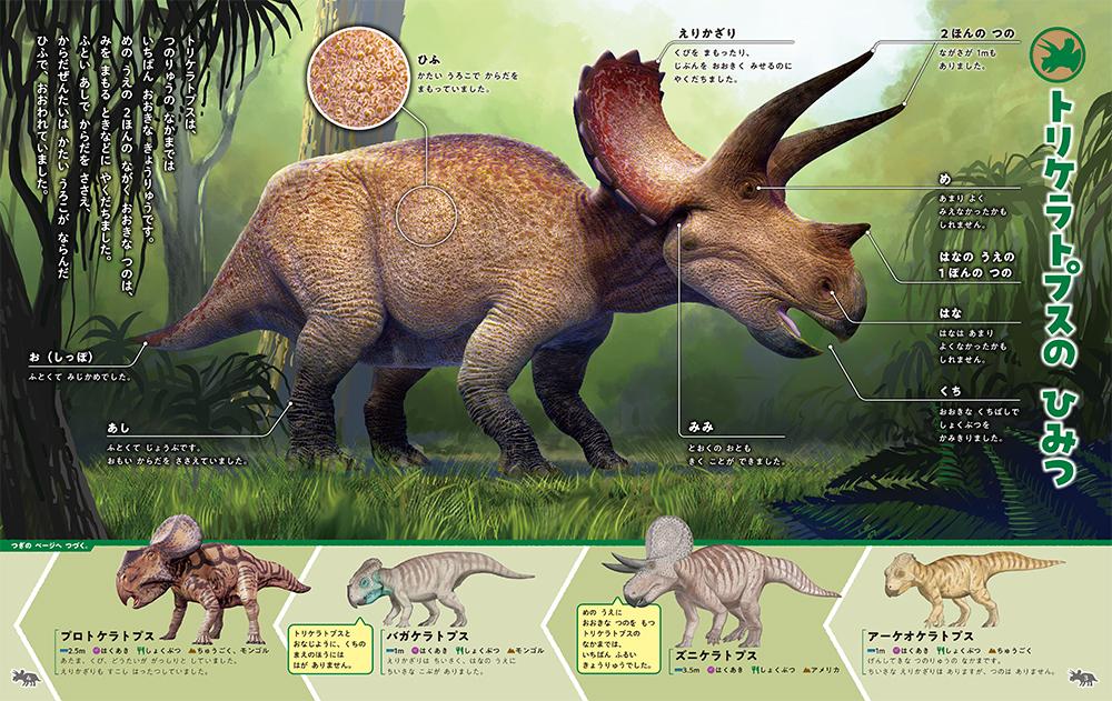 「トリケラトプスの ひみつ」紙面