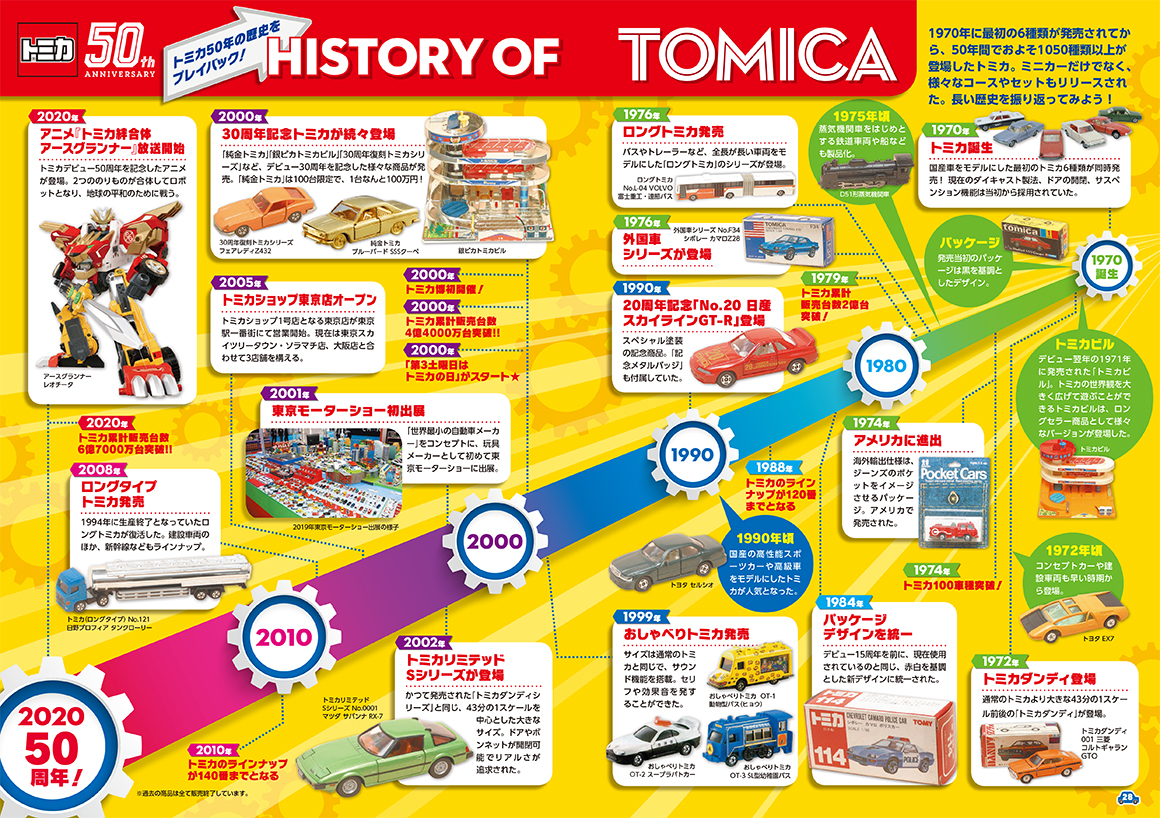 「トミカ50年の歴史」紙面