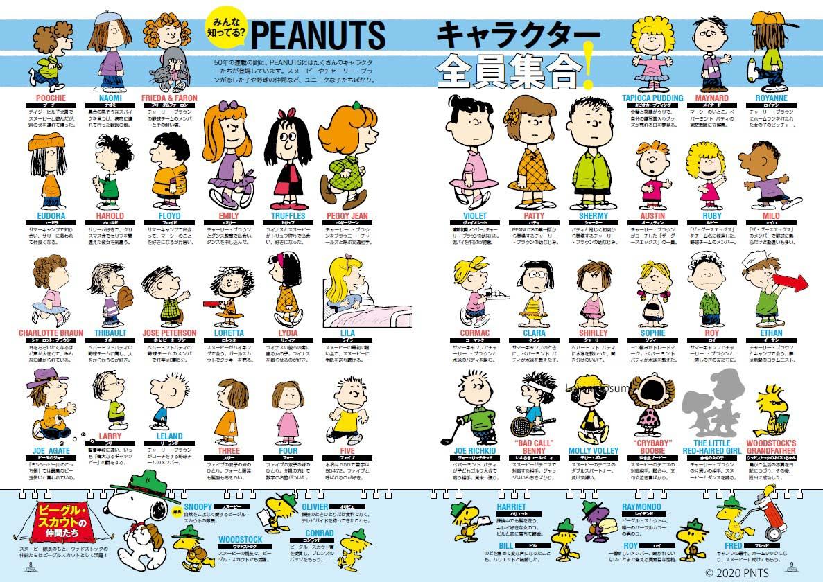 「ピーナッツ全キャラ紹介」紙面