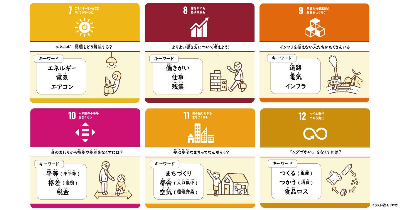 「SDGsの17の目標」画像