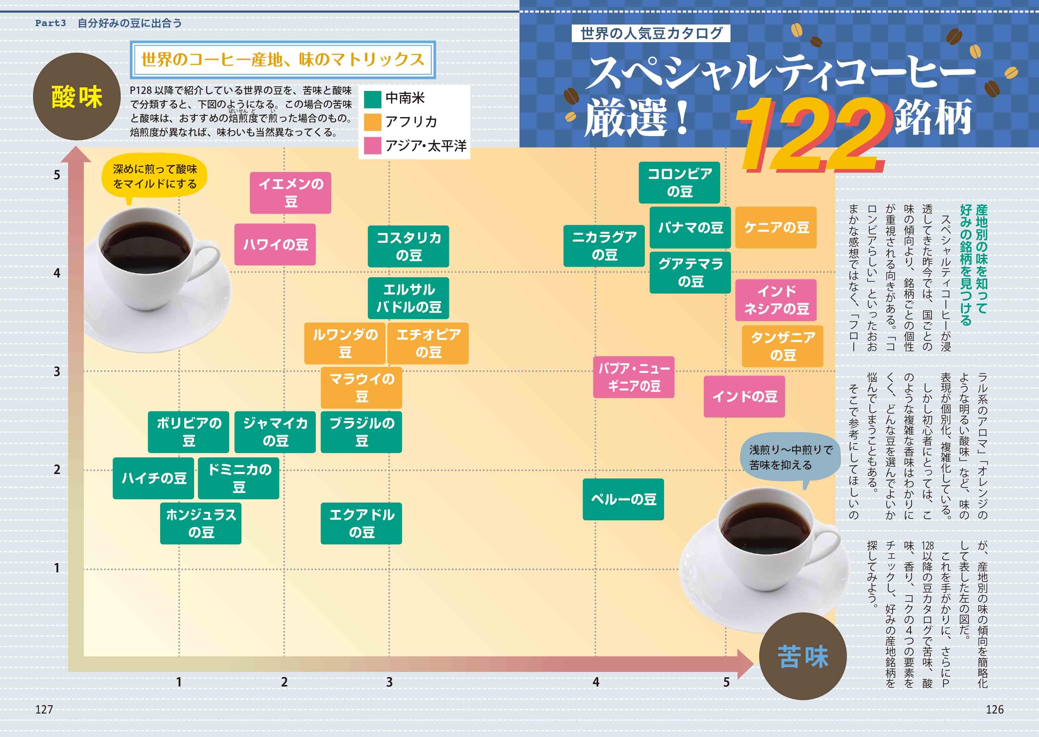 「スペシャルティコーヒー厳選 122銘柄」紙面