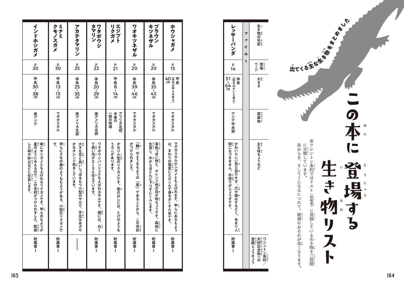 「この本に登場する生き物リスト」紙面