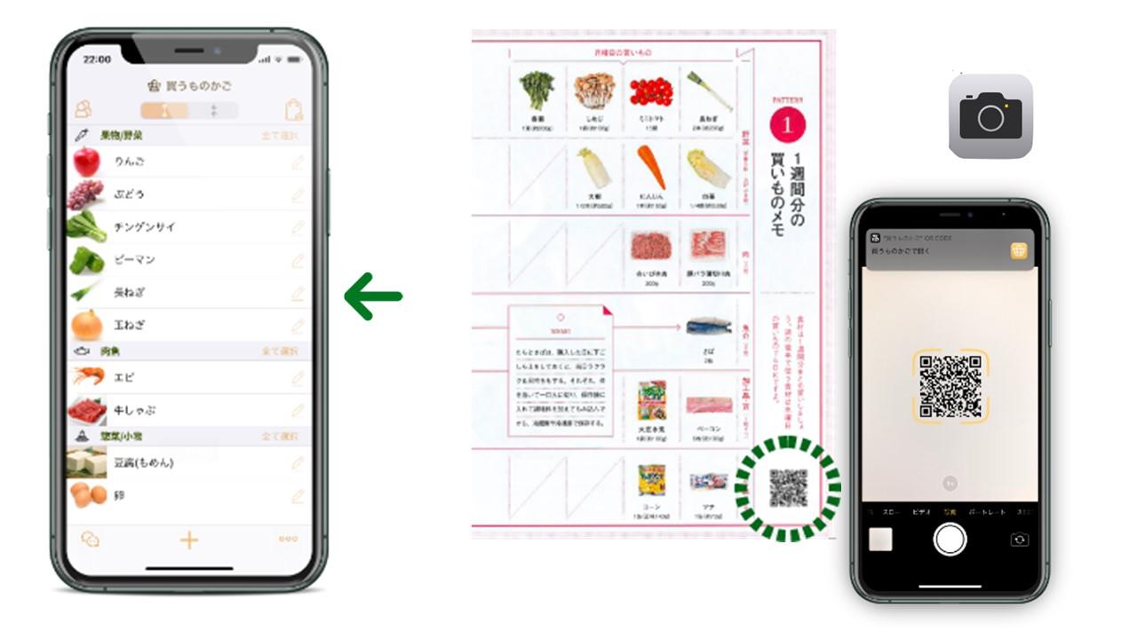 「買い物リストは、QRコードからダウンロードできる機能つき」画像