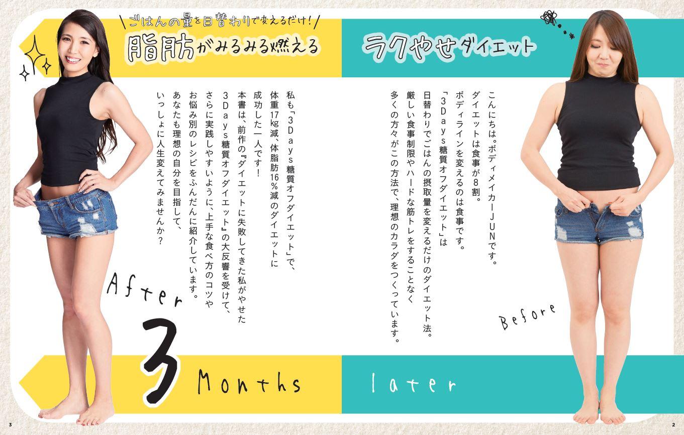 「著者のJUNさん自身も「3Days糖質オフ」で17kgやせに成功。Before→Afterはまるで別人です」紙面