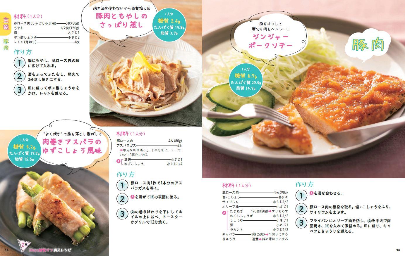 「たんぱく質をしっかりとれるガッツリ主菜」とてもダイエット食には見えません 紙面