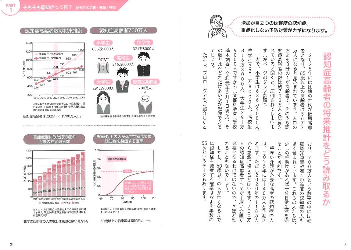 超高齢社会に突入した日本における「認知症」の将来推計 紙面