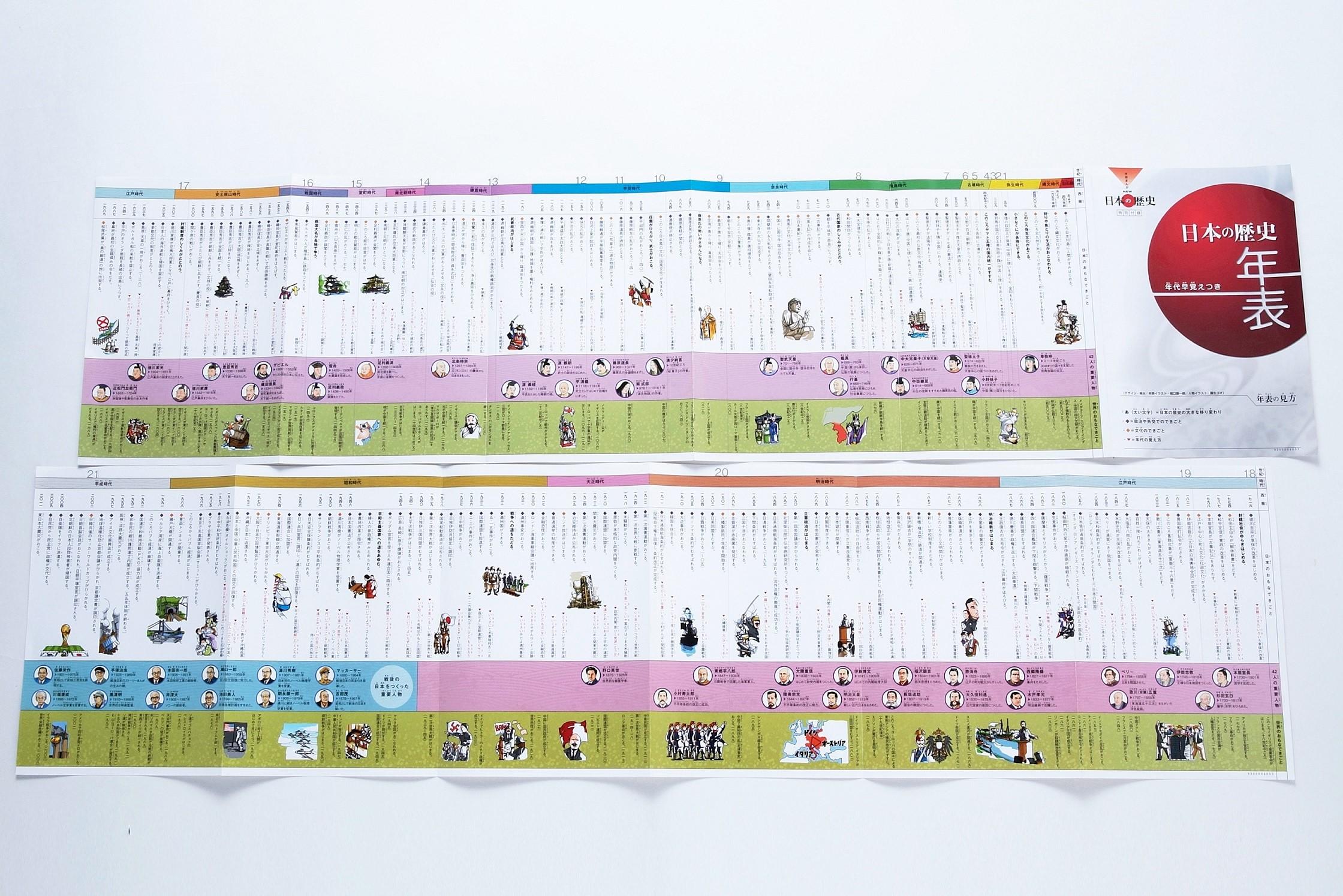 「日本の歴史年表」画像