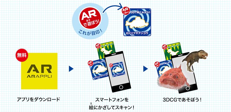 「ARの遊び方」画像