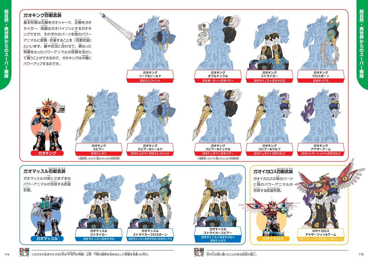 百獣武装を示したガオレンジャーの差分図
