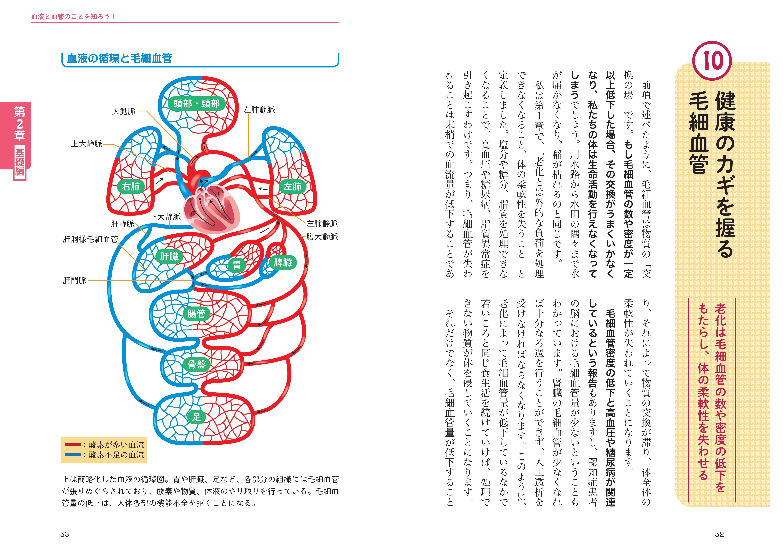 「難解になりがちな人体構造も、わかりやすくイラスト付きで解説」紙面