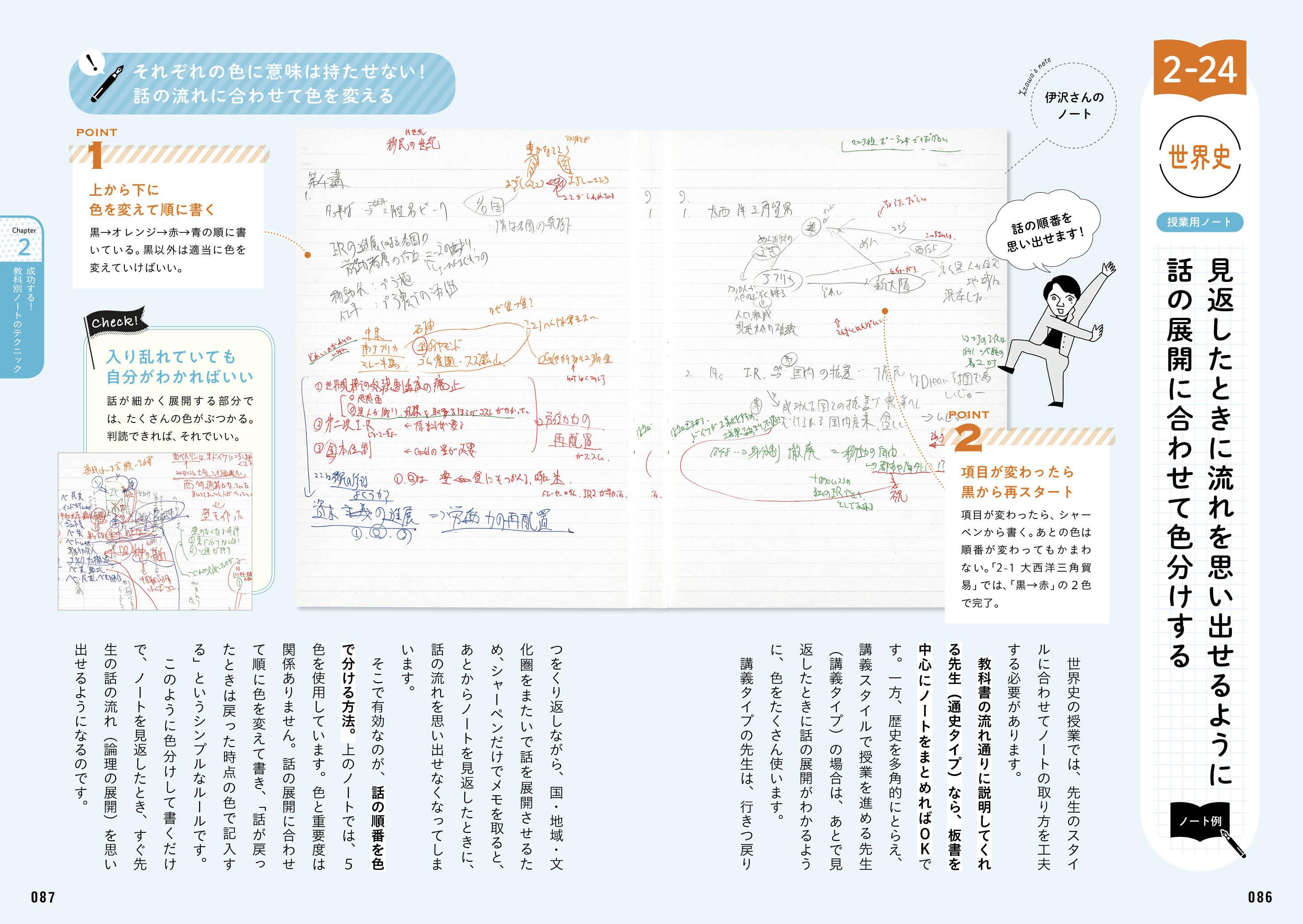 「世界史」授業用ノートの実例。実際のノート、使い方のエピソード、ポイントが見開きでわかりやすくまとまっています。