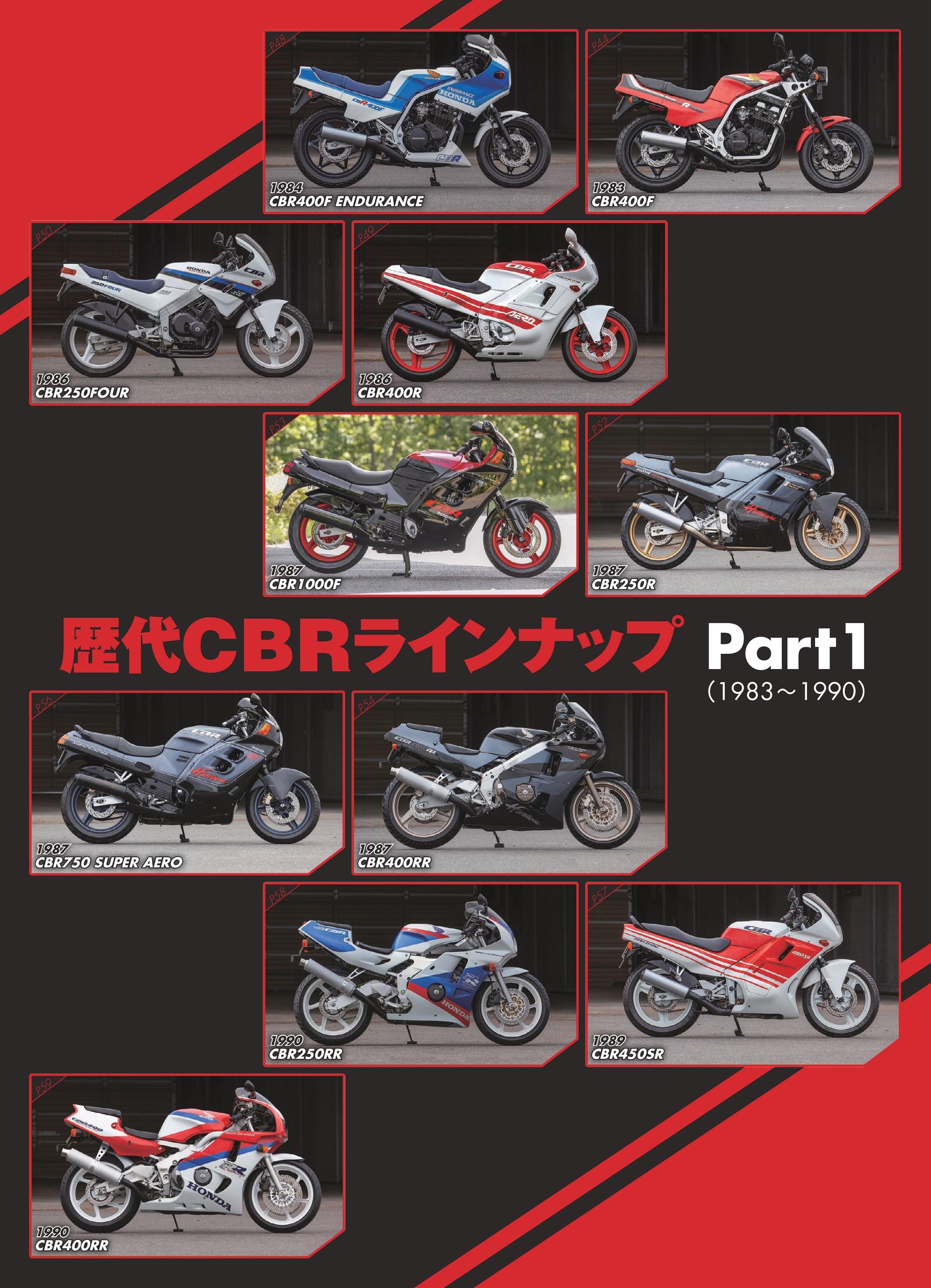 「歴代CBRラインナップ Part1」紙面