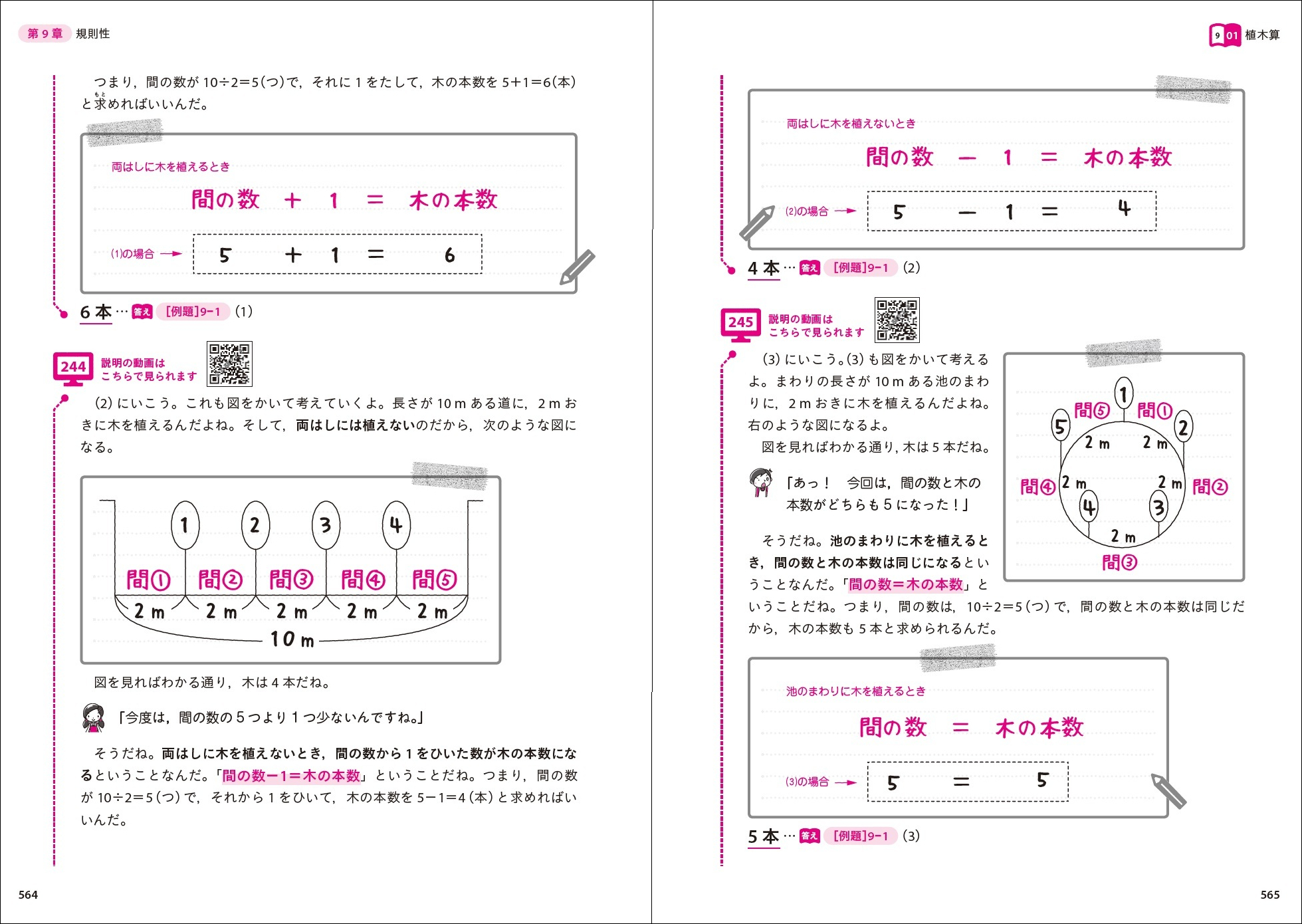 1ページに1個以上の図が入るページばかり。図で説明してくれるからわかるからわかりやすい。