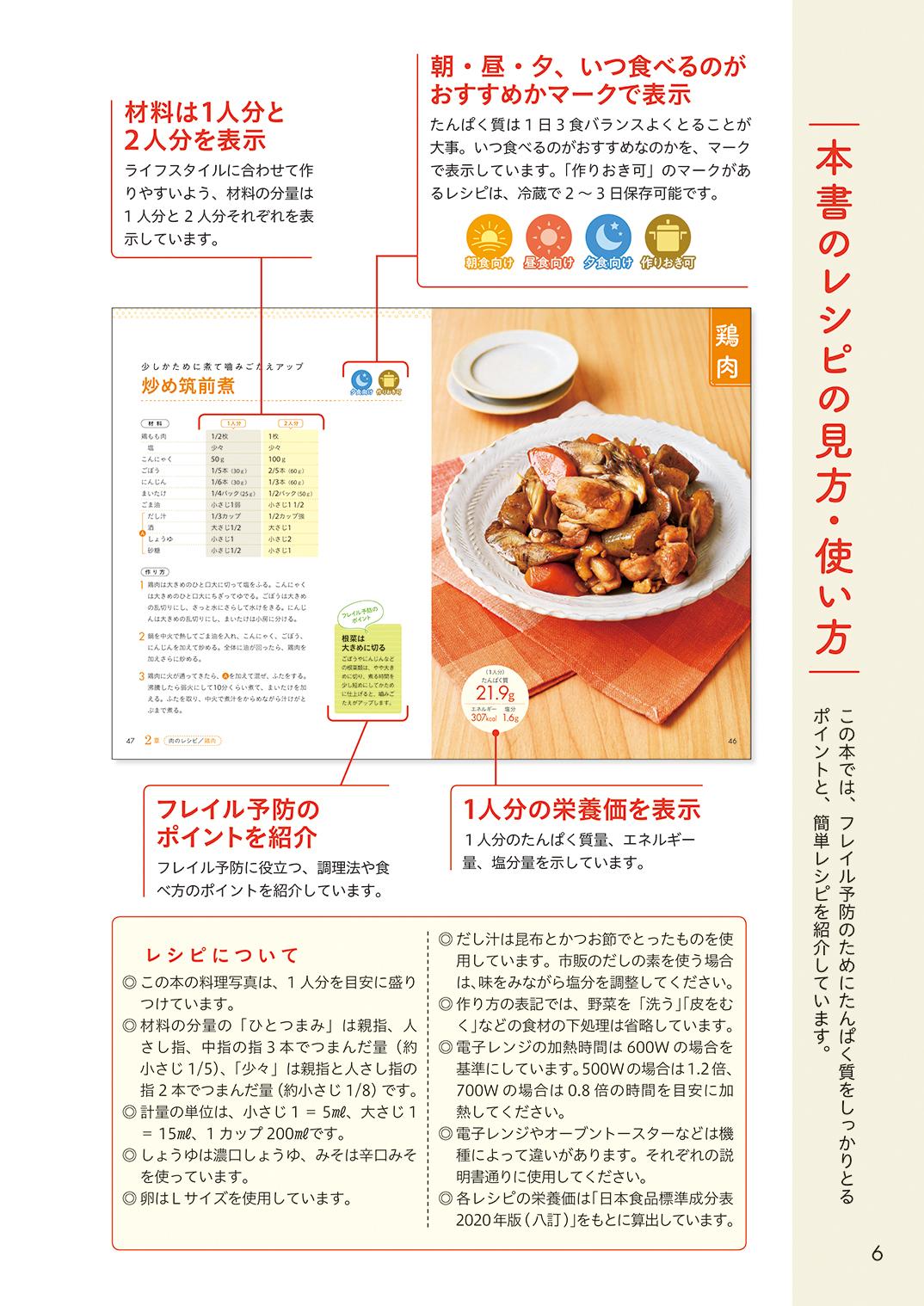 「レシピの見方・使い方」紙面