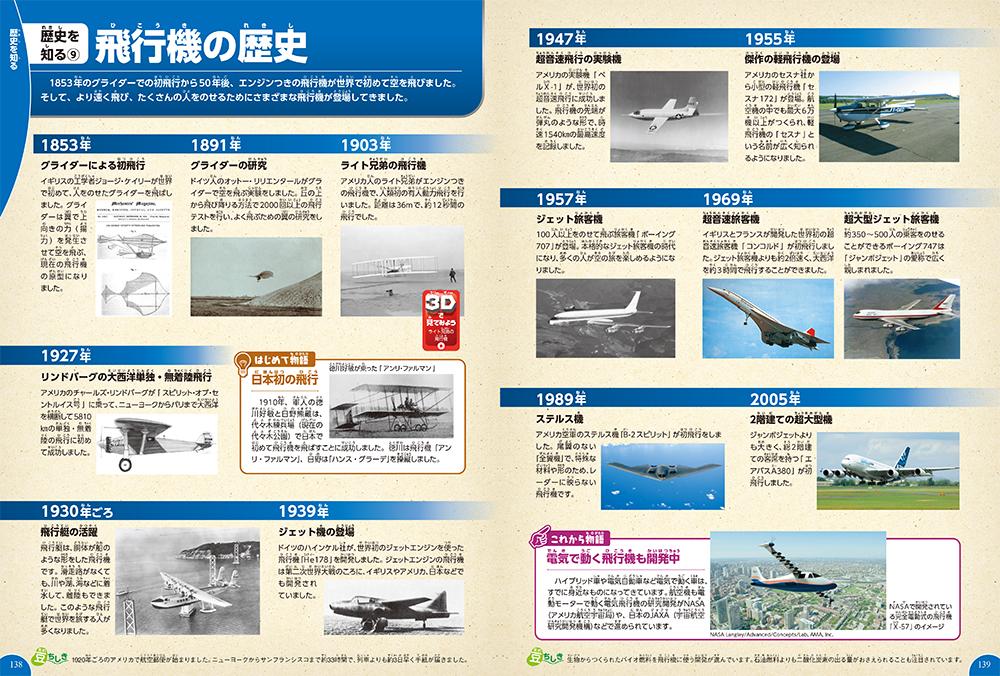 「飛行機の歴史」紙面