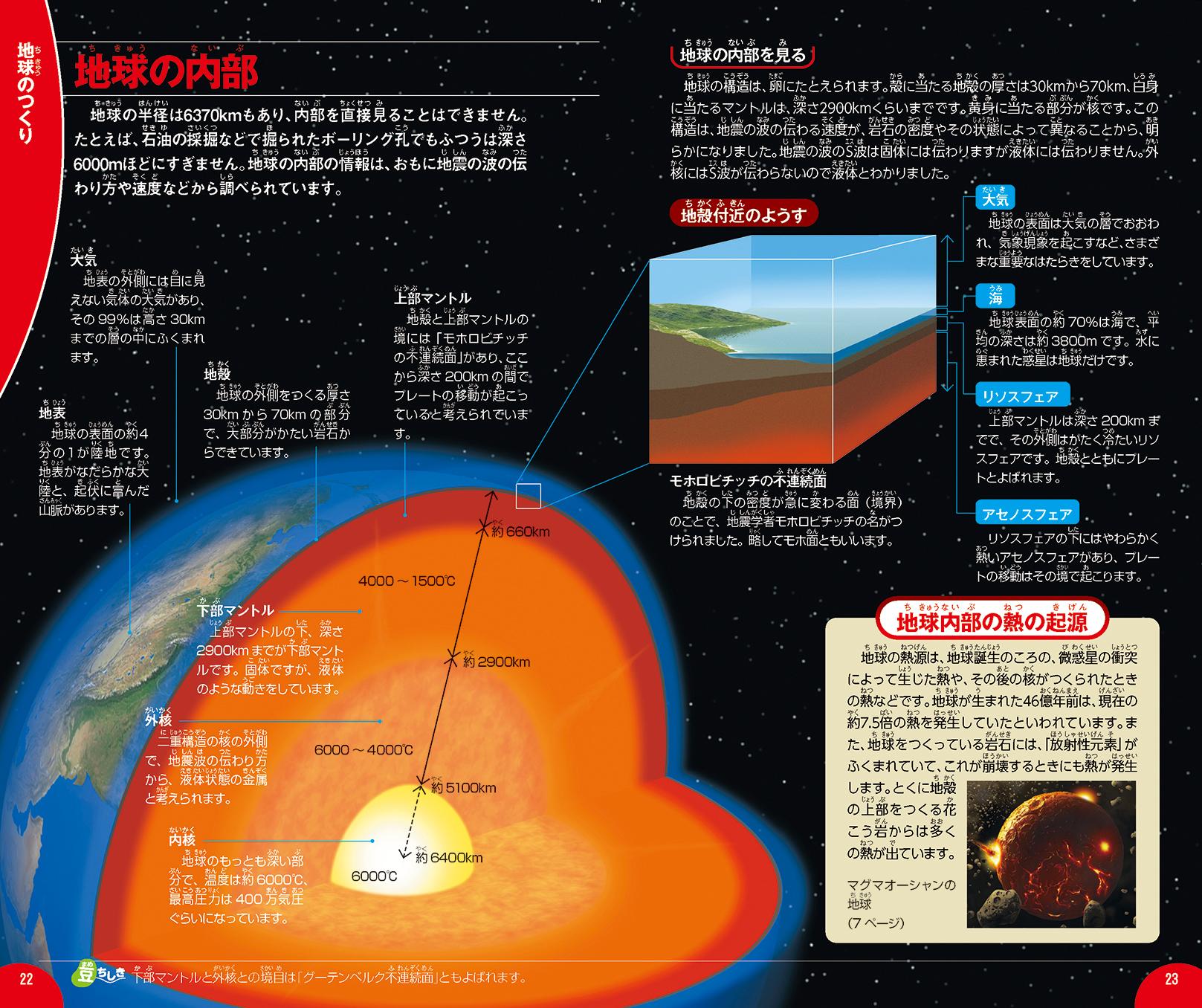 「地球内部(地殻、マントル、核の様子)」紙面