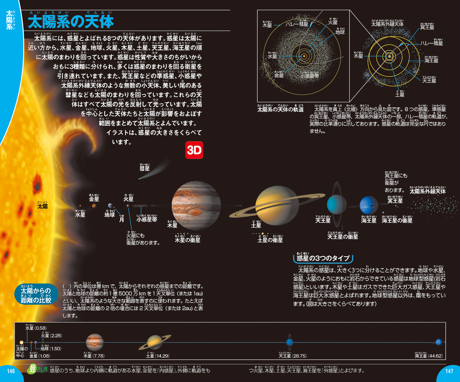 「太陽系の惑星の大きさの比較図」紙面