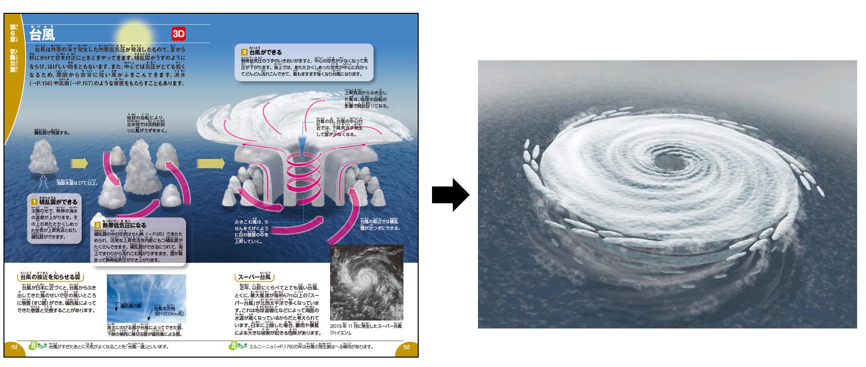 「台風」の3DCG 紙面