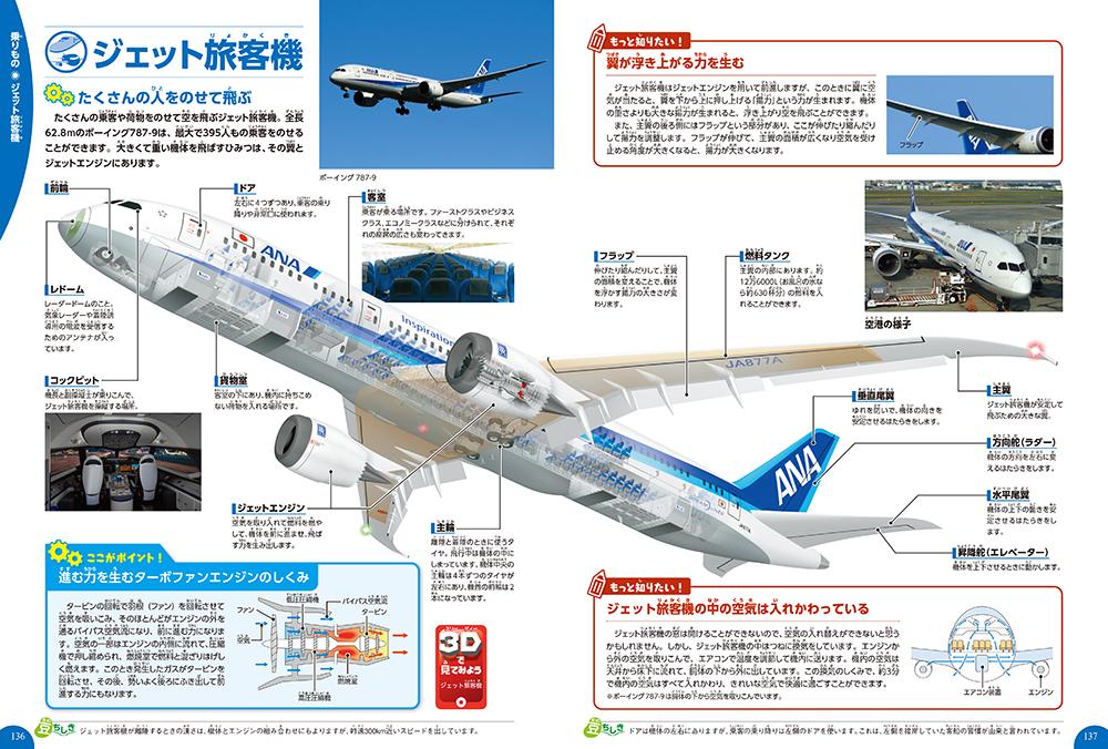 「ジェット旅客機」紙面
