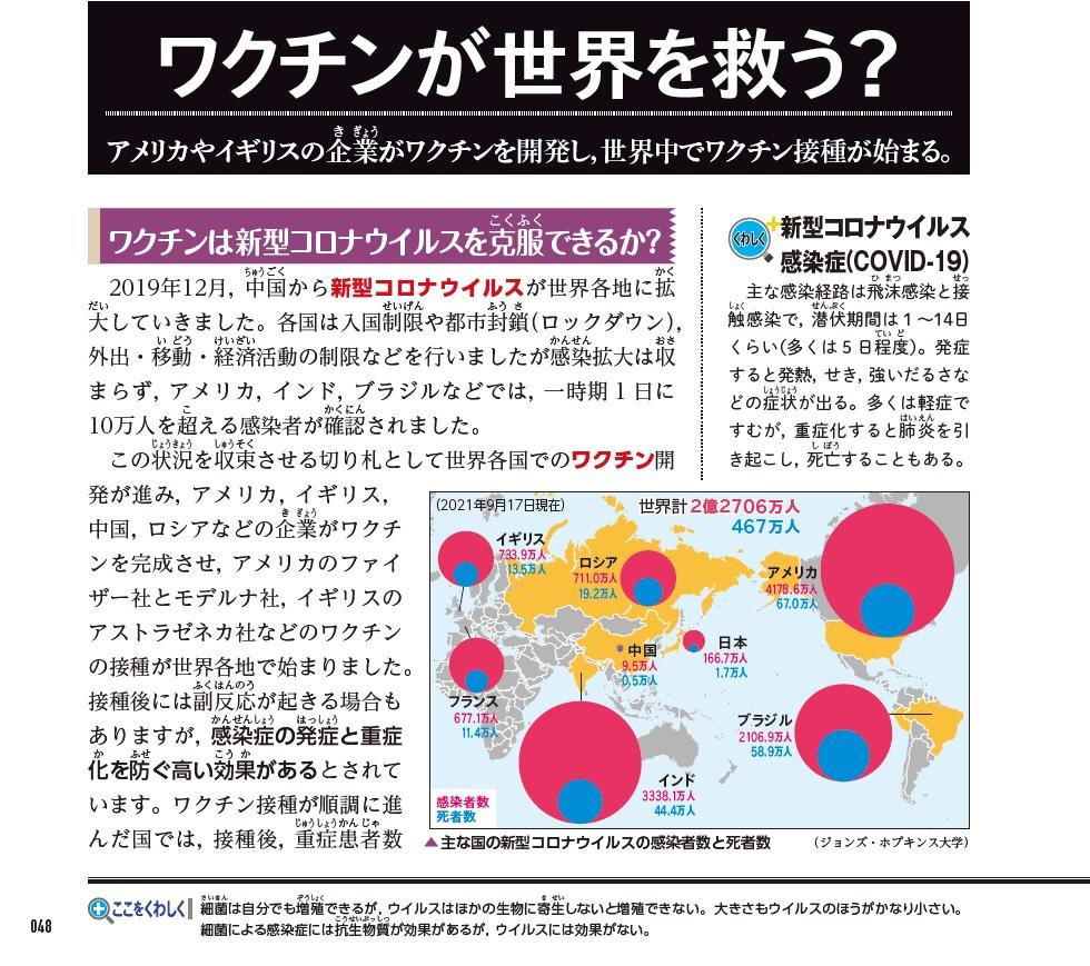 「ワクチンが世界を救う」紙面